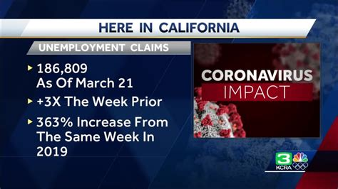 All other questions about your unemployment claim. California sees unprecedented demand for unemployment benefits due to COVID-19 outbreak