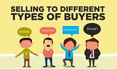 Types Different Sales Selling Training Buyers Workshop