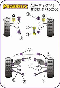 Powerflex Polyurethane Suspension Bushes    Race Fi