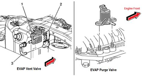 Chevrolet Evaporative Emission System Flow During