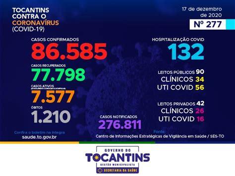 Acompanhe o 277º boletim epidemiológico da Covid-19 no ...