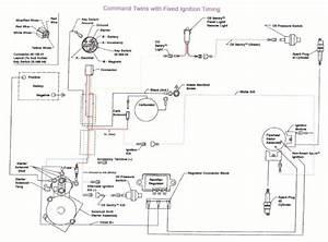 Kohler Command 27 Engine Diagram