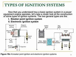 Starting Lighting And Ignition Systems Elementary Principles Practical Application Wiring Diagrams And Repair Hints Aplete Exposition With Internalbu