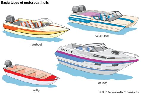 Types Of Boats Engines by Types Of Boat Hull Search Engine At Search