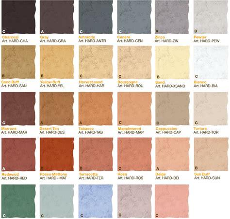 couleur pour beton exterieur peinture antirouille
