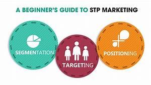 A Beginner U2019s Guide To Stp Marketing