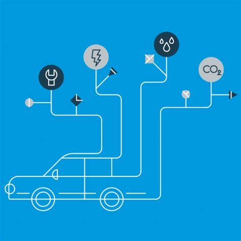 cars  sale  car dealerships buy  car