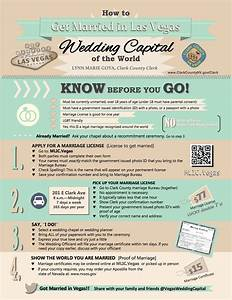 fantastic info straight from the clark county clerk need With las vegas wedding license