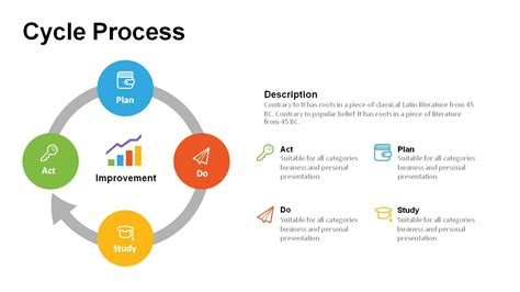 process diagram with powerpoint image collections how to