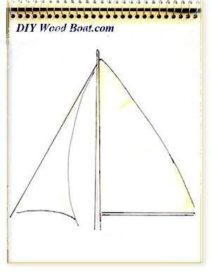 sailing rigs  guide  sail shapes