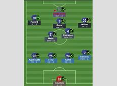 Football Manager 2015 Jose Mourinho Tactic 4231 Chelsea