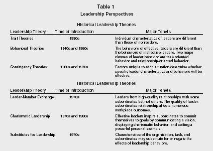 miracle method  seattle  leadership studies jobs