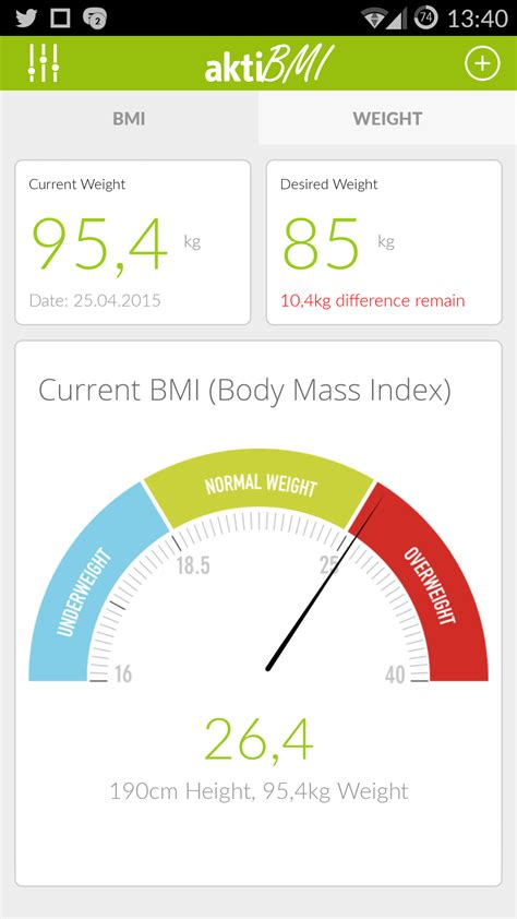 amazoncom aktibmi weight loss tracker bmi calculator