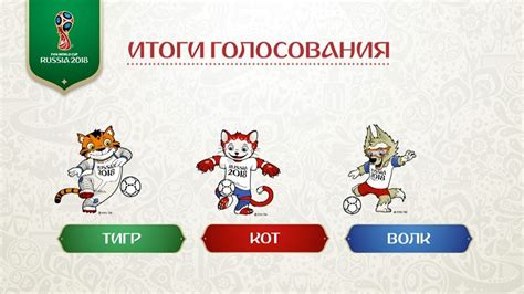 Say hello to Zabivaka™, the Official Mascot of the 2018