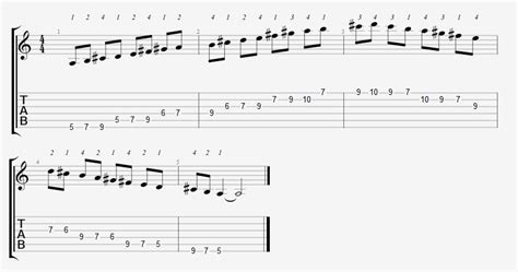 Lessons and videos on music theory, scales, modes, chords, songwriting techniques, and song analysis with this scale is very close in structure to the byzantine scale (aka double harmonic major). A Major Scale Positions On The Fretboard - Online Guitar Books