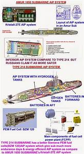 Submarine Matters  Air Independent Propulsion  Aip  Technologies And Selection
