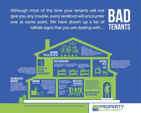 Property Insurance Infographics