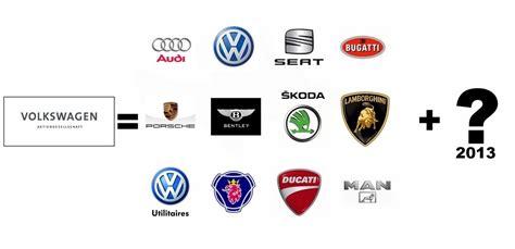 Volkswagen Group : Et de 13 !   Blog Automobile