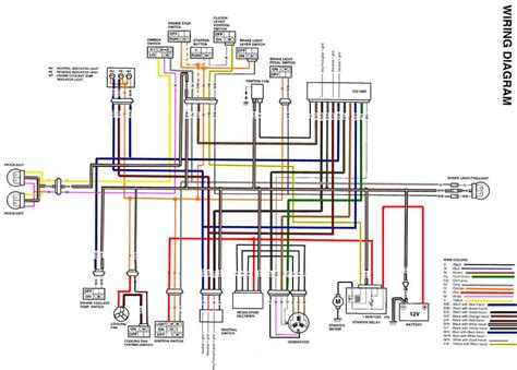 03 z400 cdi wiring diagram suzuki z400 forum z400 forums
