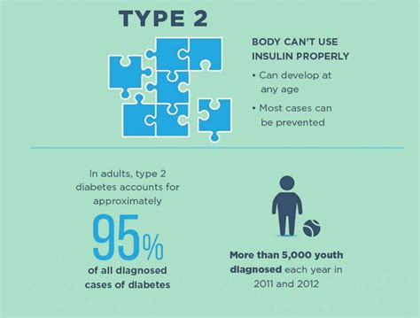 diabetes awareness month    difference