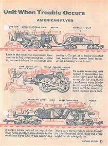 American Flyer Cabinet