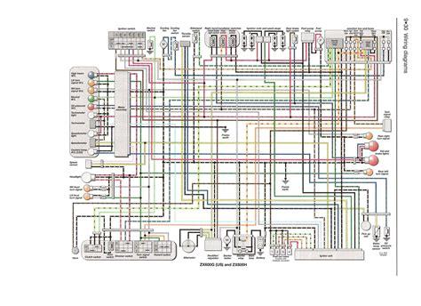 2006 kawasaki zx10r wiring diagram 2006 kawasaki zzr600 wiring diagram wiring library