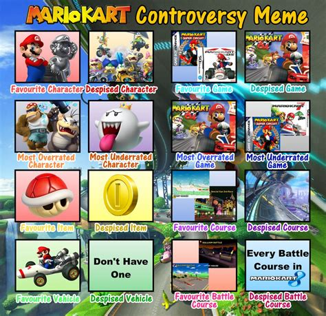 Mario Memes Mysteriousgalaxy64 S Mario Kart Controversy Meme By