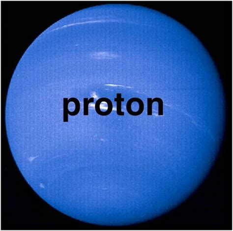 Diameter Of Proton by Scale Model Of A Hydrogen Atom Deskarati