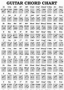 Tutorials And Guitar Chord Chart