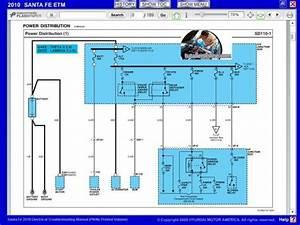 Manual De Taller Y Reparacion Hyundai Santa Fe 2007