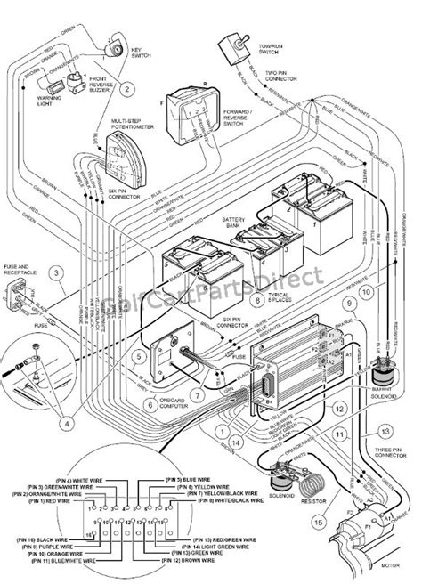 Club Car Golf Cart Diagram by 1997 Club Car Wiring Diagram Wiring Diagram