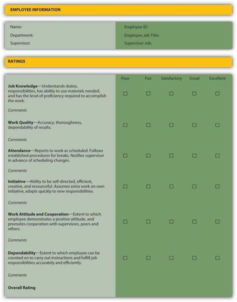 21946 goals employee performance evaluation using goals and objectives in employee performance
