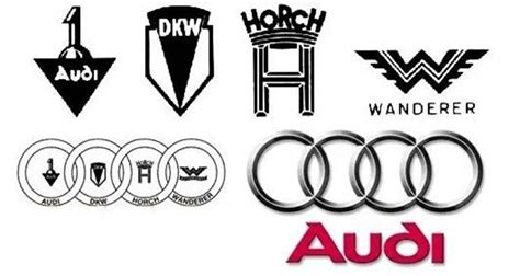 first audi logo audi logo evolution surenderan s blog