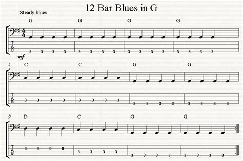 12 Bar Blues In G, C And F (g1)