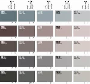 Fasádní barvy weber vzorník
