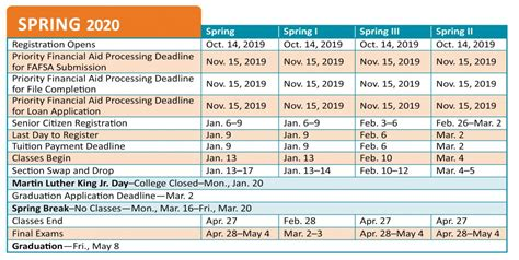 academic calendar technical college lowcountry