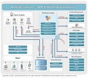 Software Architecture Diagram