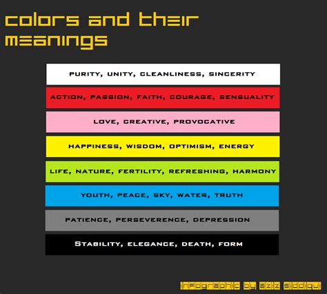 colors and their meanings aziz siddiqui colors and their meanings a simple infographic