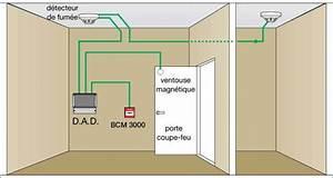 desenfumage naturel installation maintenance nord 59 With porte coupe feu norme