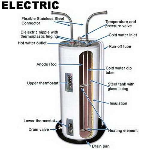 lowes water heaters water heater noise here is what to check yourself