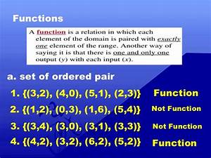 Introduction To Functions Grade 11 General Math