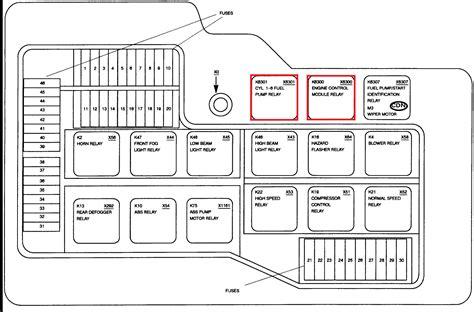 Bmw 1200 G Wiring Diagram by Bmw G 1200 Fuse Box Wiring Diagram Database
