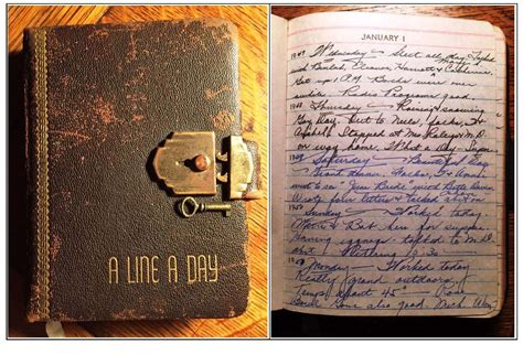 The Diary indianapolis collected the secret in the diary