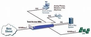 Opiniones De Metro Ethernet