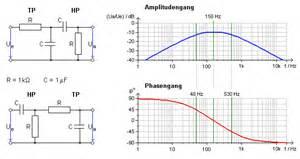 Rc Schaltung Berechnen : rc bandpass passive und aktive schaltung berechnet mit komplexer mathematik ~ Themetempest.com Abrechnung