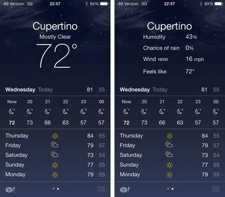 iphone weather symbols ios 7 weather app is easy on the still lacking features