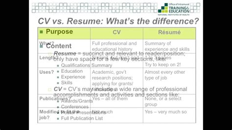 What Is The Difference Between Cv And Resume by Cv Vs Resume What S The Difference