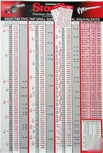 Starrett Drill Chart Starrett Wall Chart Wallchart Decimal Equiv 2cards