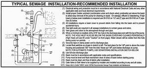 Basement Sump Discharge And Vent