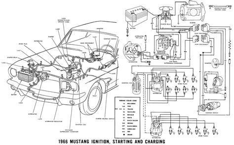 65 Mustang 289 Alternator Wiring Diagram  Circuit And